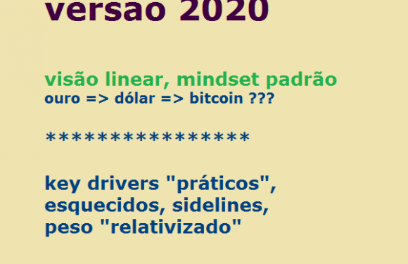 """Bretton Woods, versão 2020 / visão """"linear"""", mindset """"padrão"""" x realidade, key drivers """"práticos"""